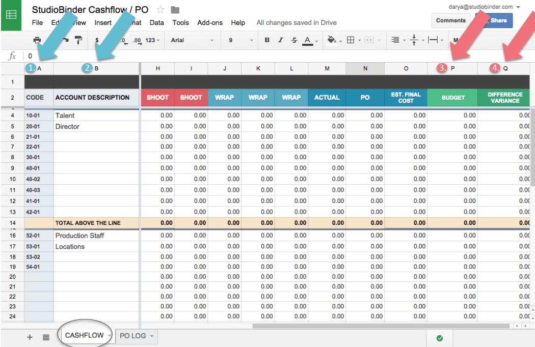 Wunderbar Google Docs Budgetvorlage Zeitgenössisch - Beispiel ...