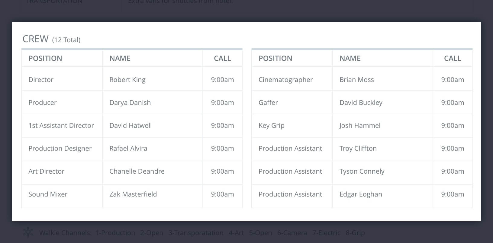 The Anatomy of a Call Sheet: How to Make a Call Sheet for Film and Tv