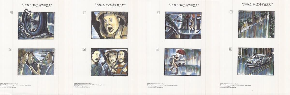 Shooting In The Rain Storyboard Structure