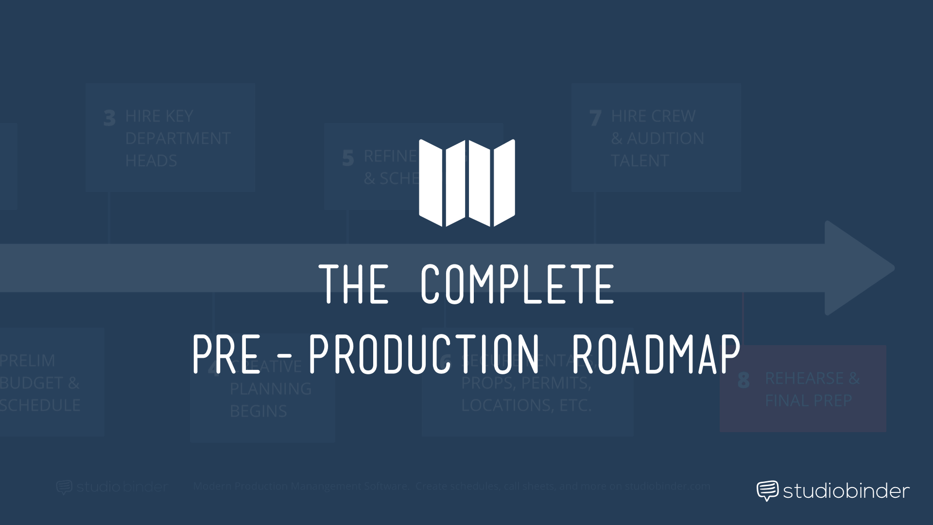 The Complete Film Pre Production Checklist Roadmap - StudioBinder
