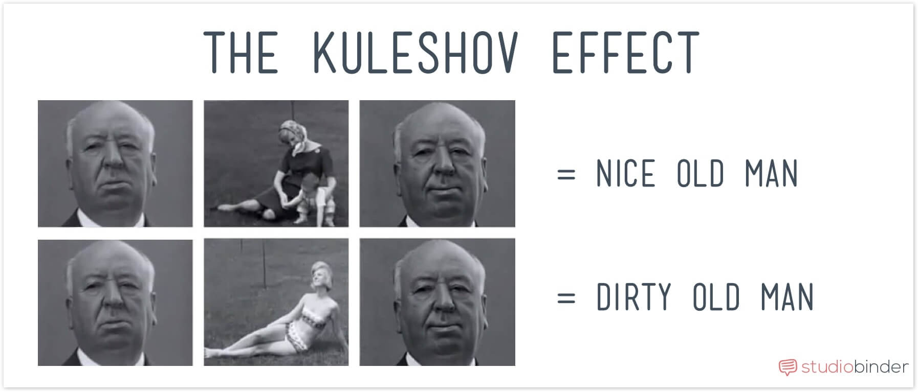 The Kuleshov Effect – Film Montage