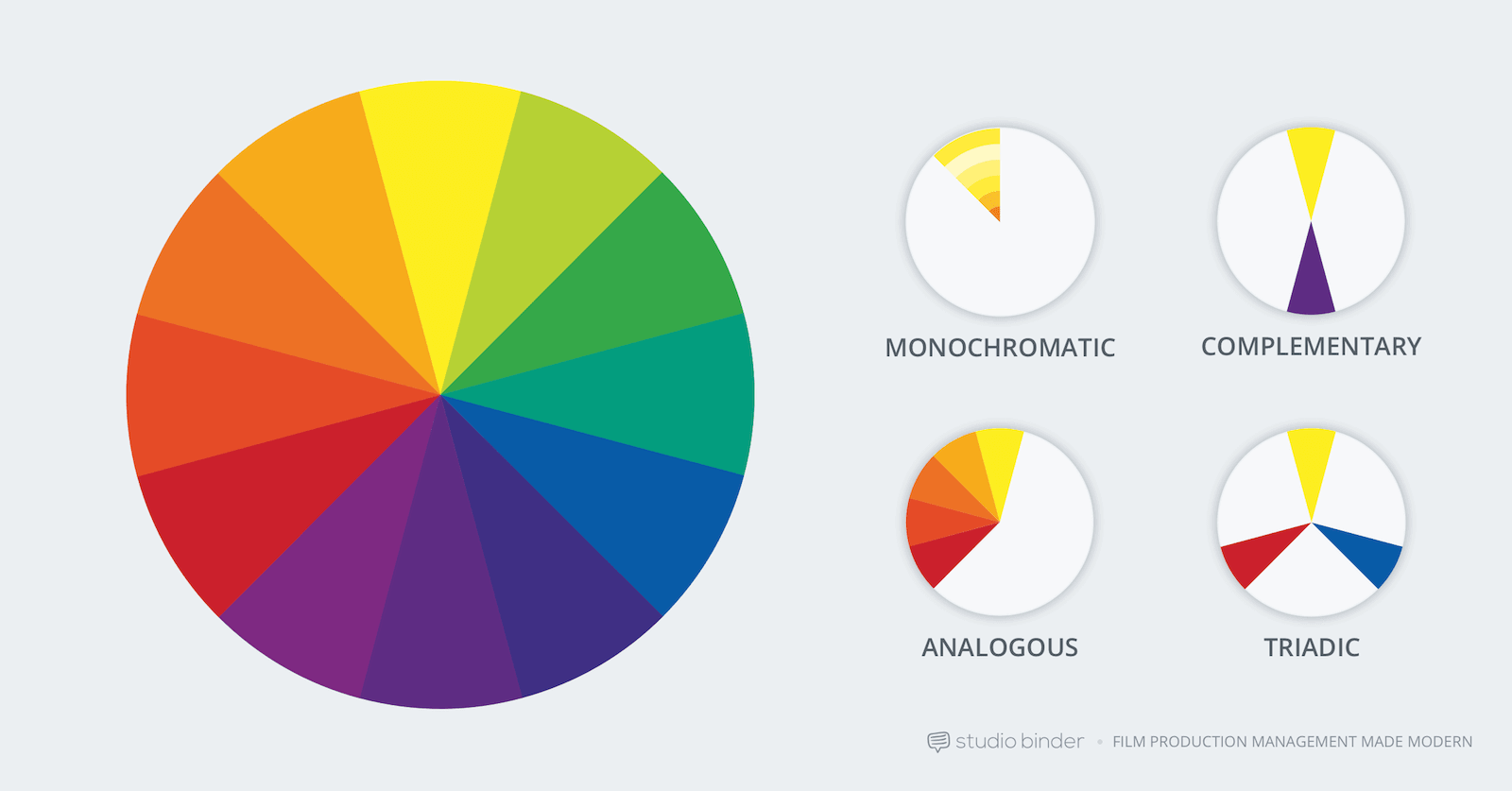 2 How To Use Color In Film   Example Of Movie Color Palette And Schemes