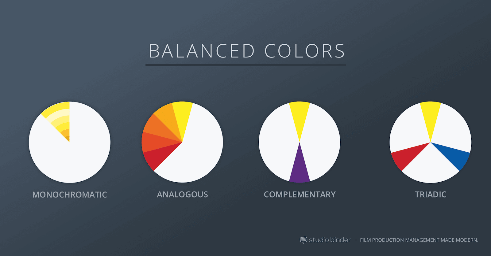 How To Use Color In Film 50 Examples Of Movie Color Palettes