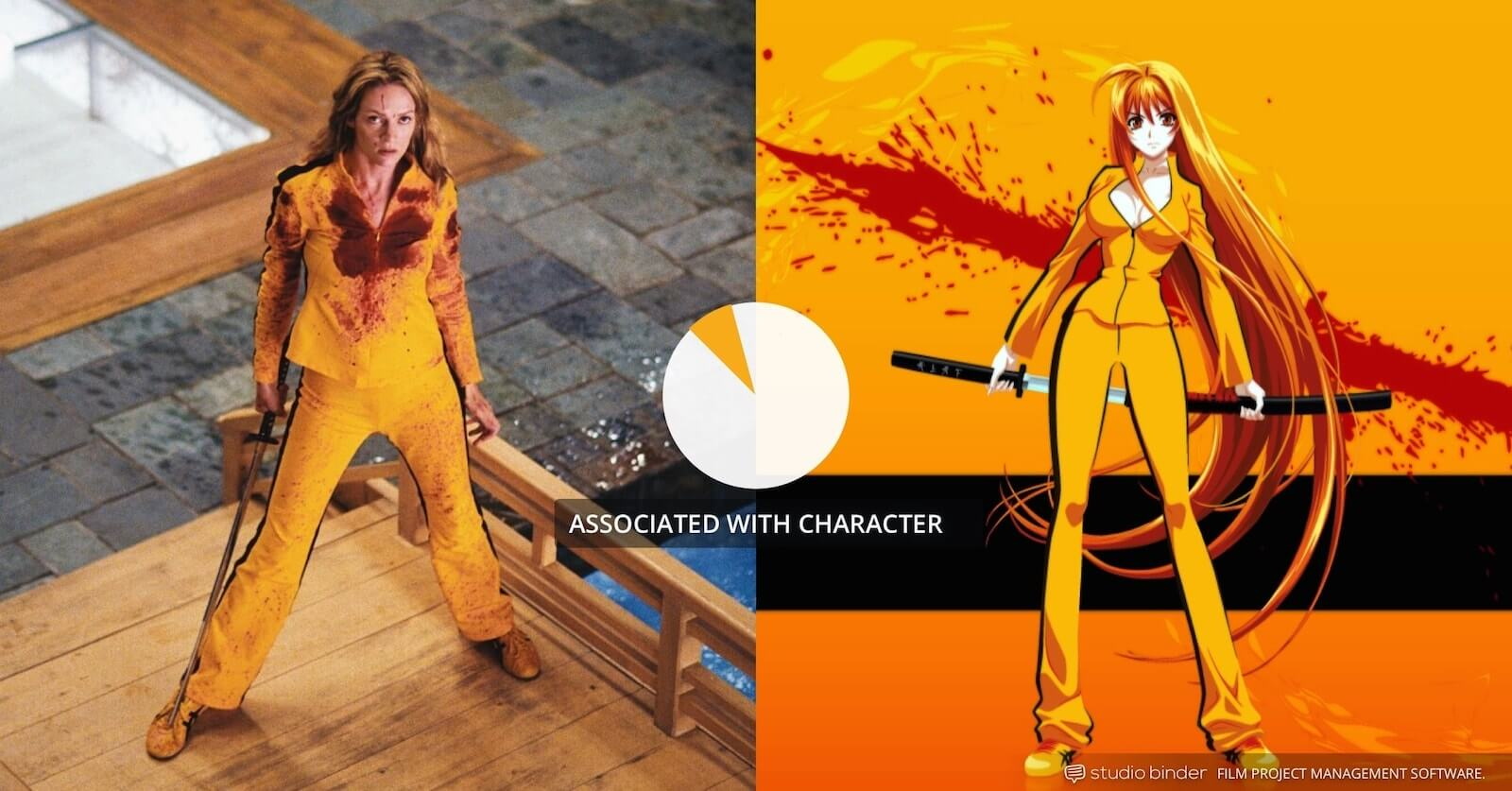 How to Use Color in Film - Example of Movie Color Palette and Scheme - Associative - Kill Bill-min