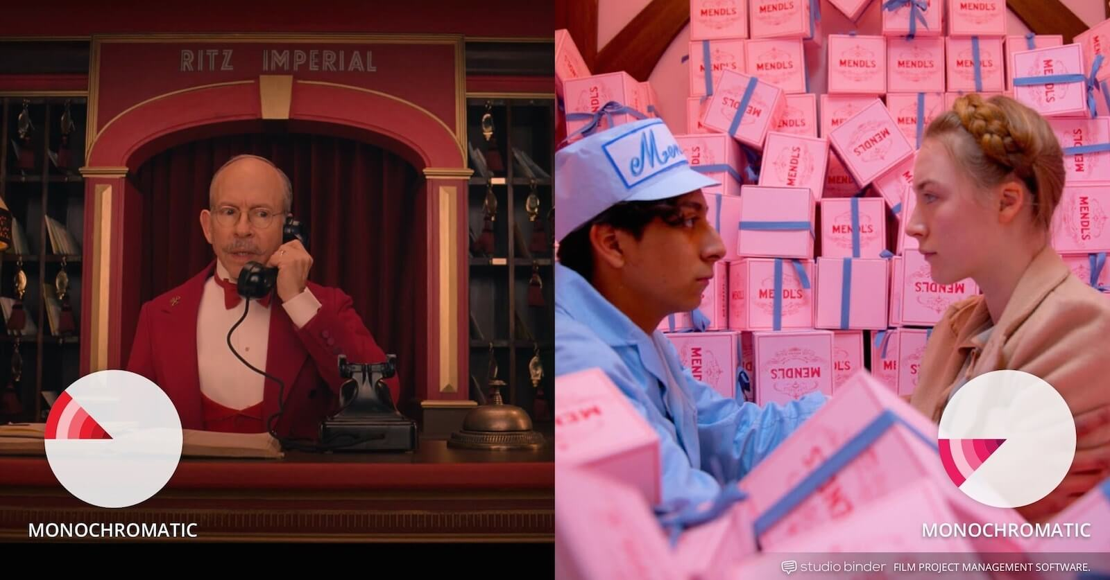 How to Use Color in Film - Example of Movie Color Palette and Schemes - Monochromatic - Grand Budapest Hotel2-min
