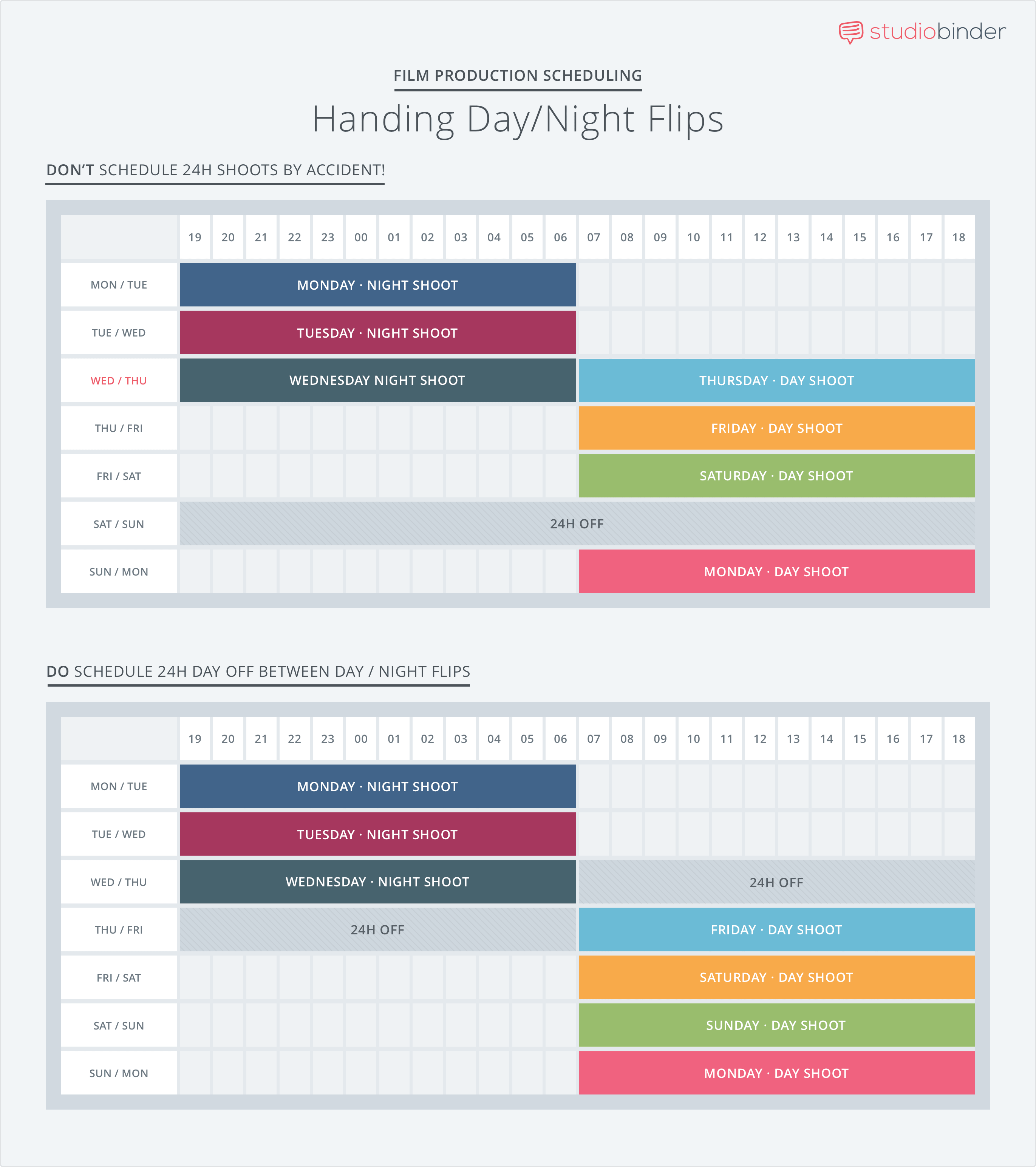 Amazing Movie Magic Scheduling Template Inspiration - Example Resume ...