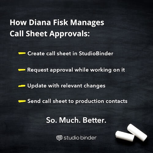 Diana Fisk - Four Step - StudioBinder