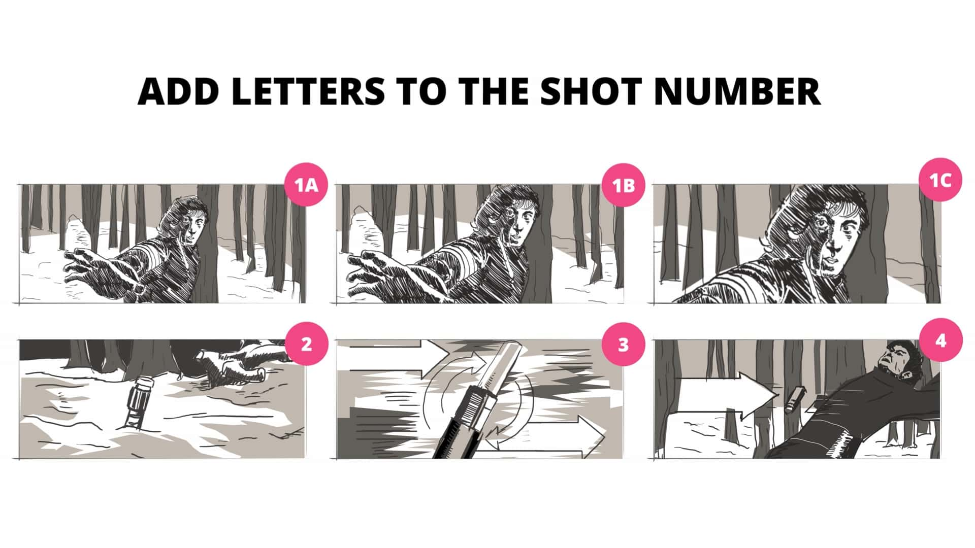 How to Make a Storyboard - Add Numbers - StudioBinder