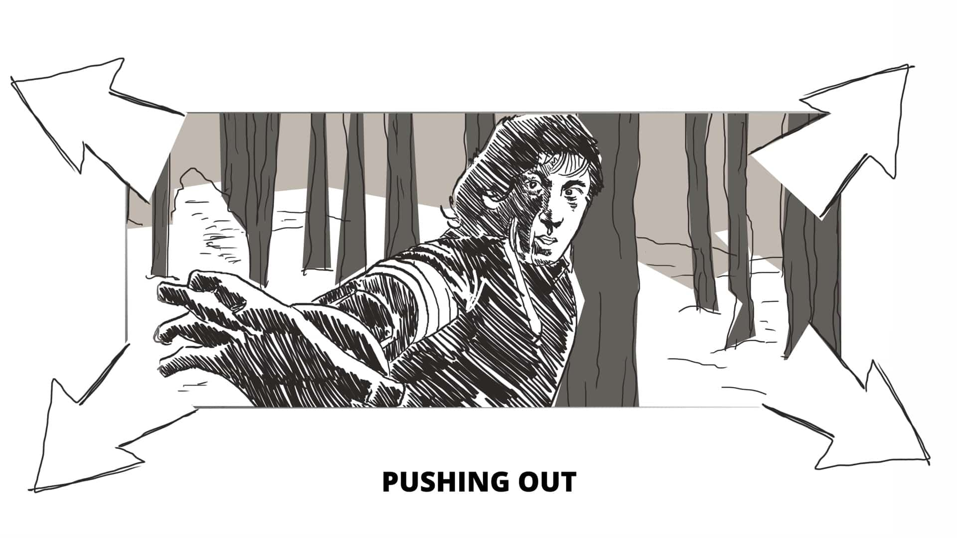 How to Make a Storyboard - Pushing Out - StudioBinder