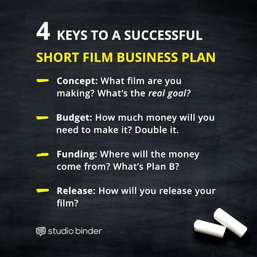 How To Write A Part Film Business Plan That Gets You Funding