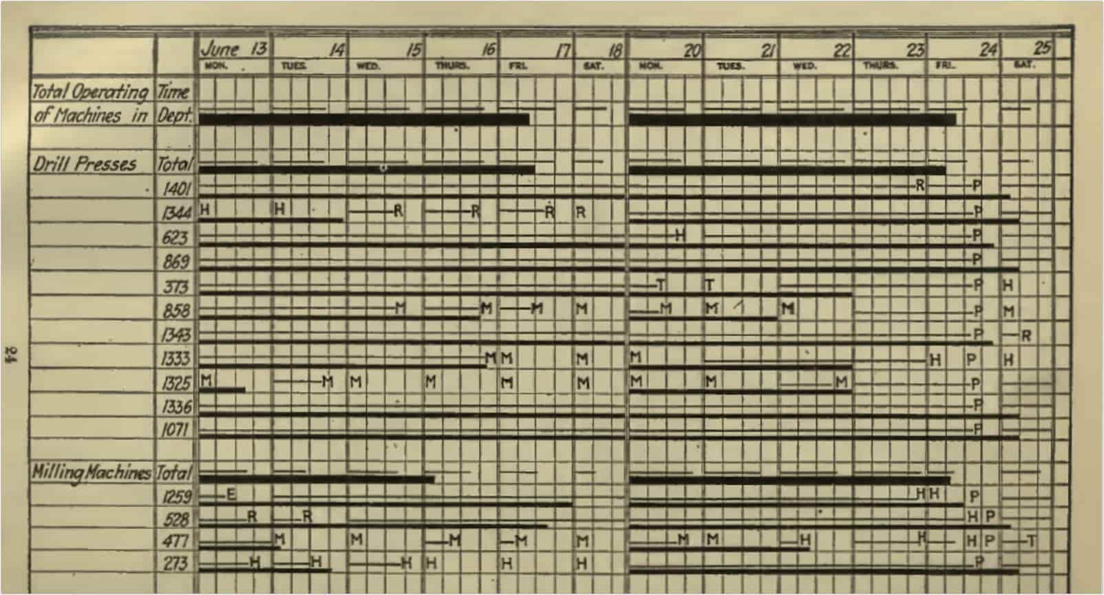 Mastering your production calendar free gantt chart excel template free gantt chart excel template classic gantt chart example studiobinder nvjuhfo Choice Image