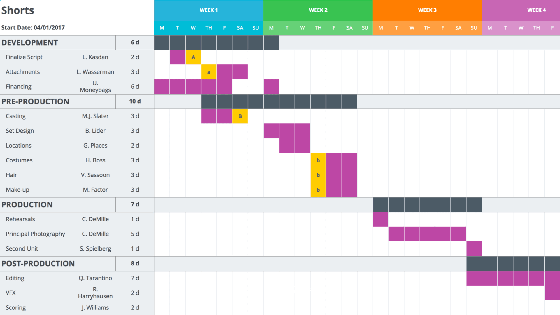 Download a free gantt chart template for your production for Gantt chart excel template 2012