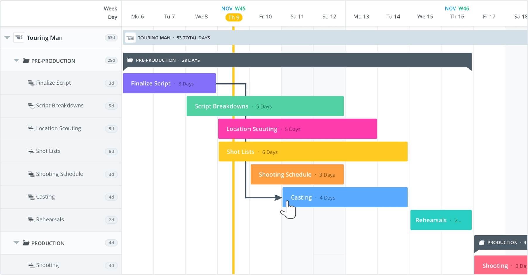 Create a free online gantt chart studiobinder s gantt chart software