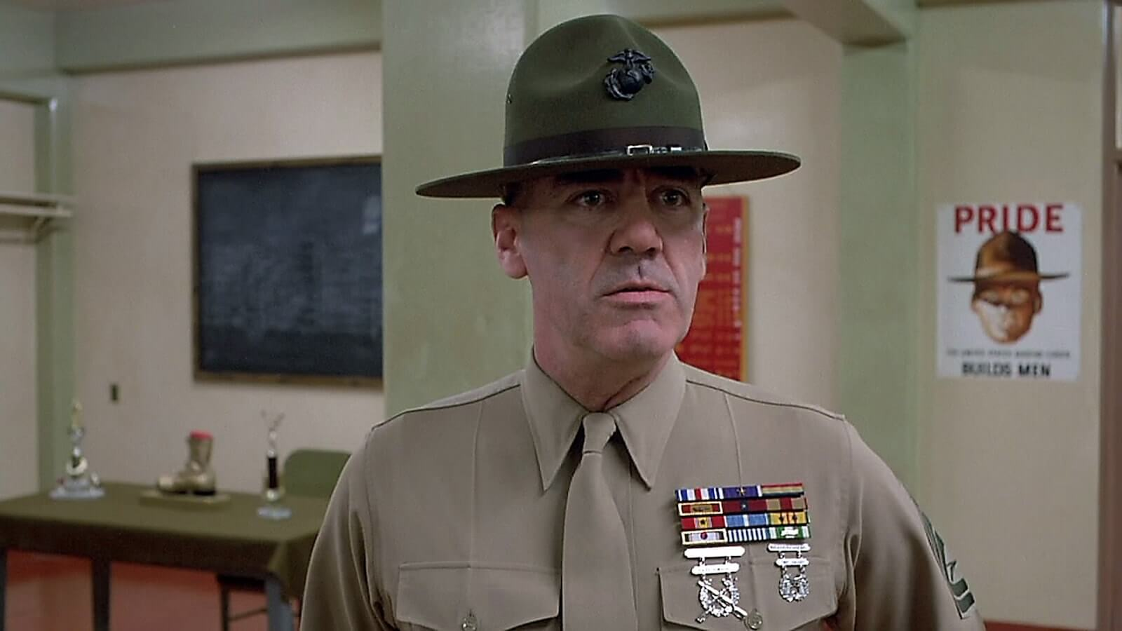 Character Archetypes - Full Metal Jacket
